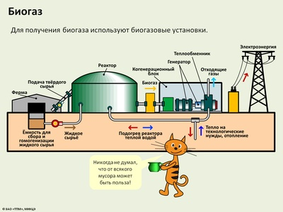 Установка по получению биогаза в домашних условиях 5